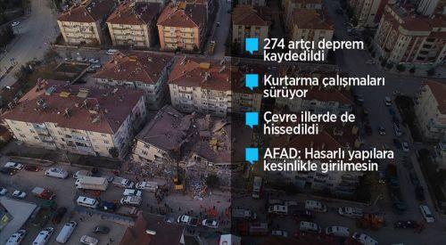 Elazığ depreminde ölenlerin sayısı 22'ye yükseldi, yaralı sayısı 1030