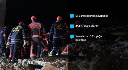 Elazığ'daki depremde ölenlerin sayısı 31'e yükseldi