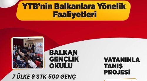YTB, Balkanlara yönelik faaliyetlerini 2020'de de sürdürdü