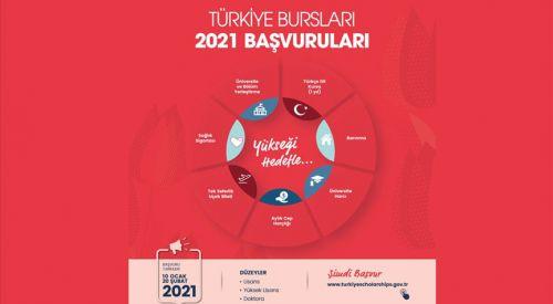 YTB'nin '2021 Türkiye Bursları'na başvurular 10 Ocak'ta başlıyor