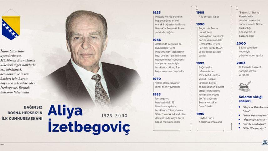 Boşnak lider Aliya İzetbegoviç doğumunun 96. yılında anılıyor