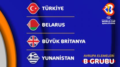 FIBA 2023 Dünya Kupası Elemeleri'nde gruplar belirlendi