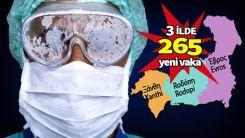 Batı Trakya'da koronavirüs salgınında son 24 saat